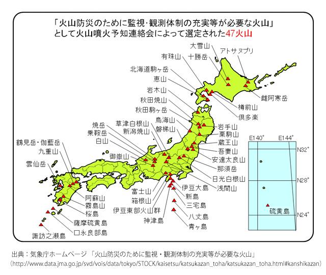 火山防災のために監視・観測体制の充実等が必要な火山